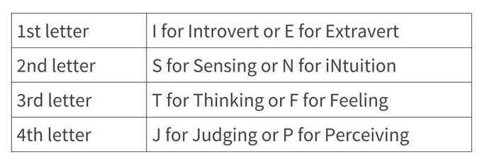 personality-traits-chart